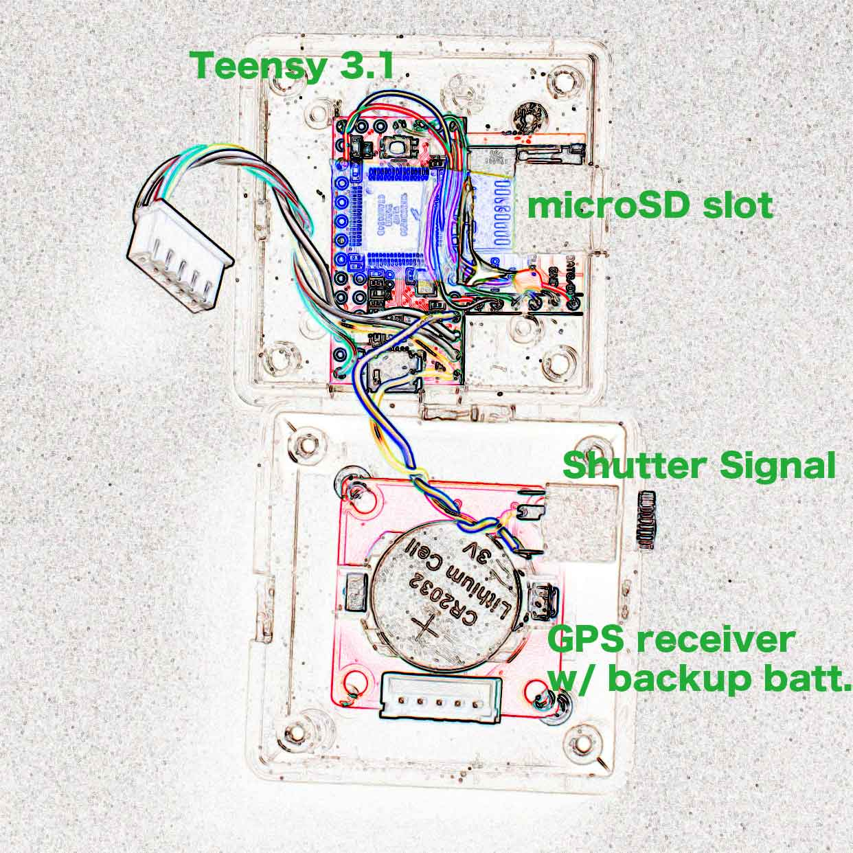 Gps Orangkucing Lab Genlock Wiring Diagram A Diy Stand Alone Unit For Watching Geofence Breach Is Made By Using Teensy 3 The General Purpose Device Which Has Similar Functionality Of Or